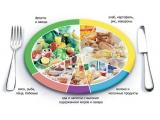 Отель Рассвет - иконка «питание» в Тотьме
